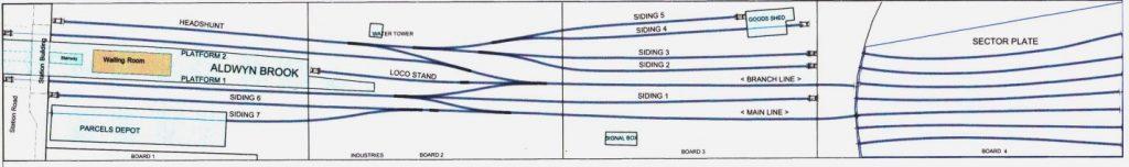 Aldwyn Brook trackplan